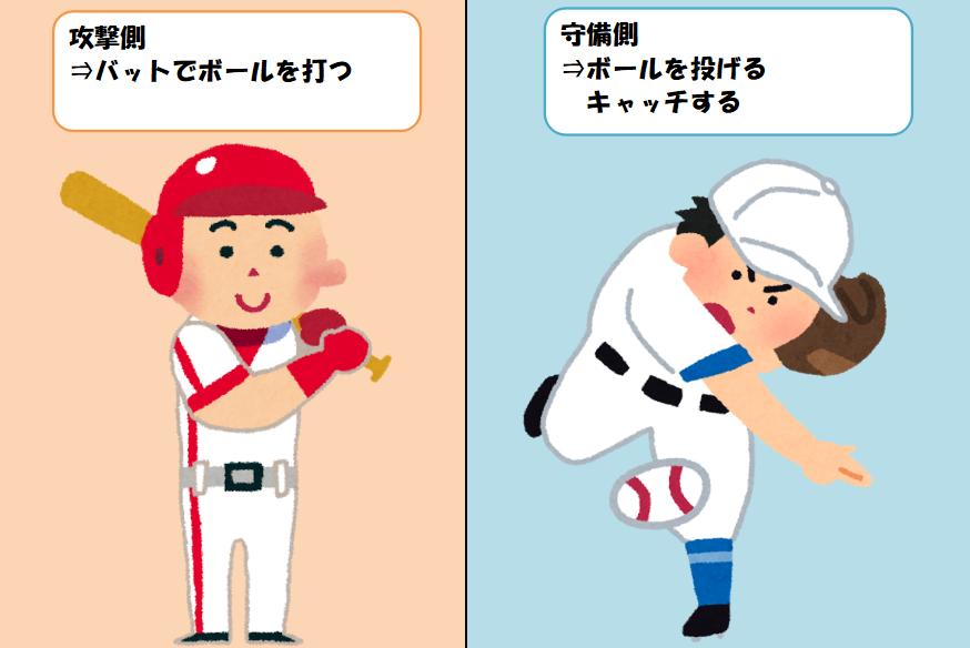 野球の攻撃と守備
