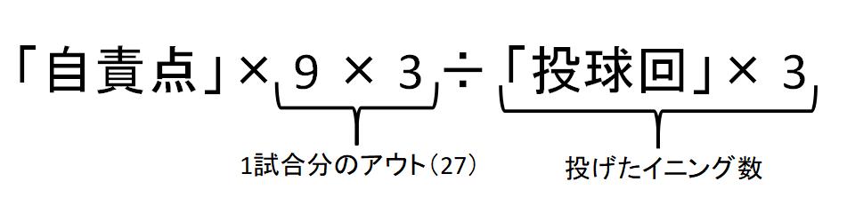 防御率の計算式